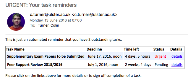 Sample Task Reminder Email