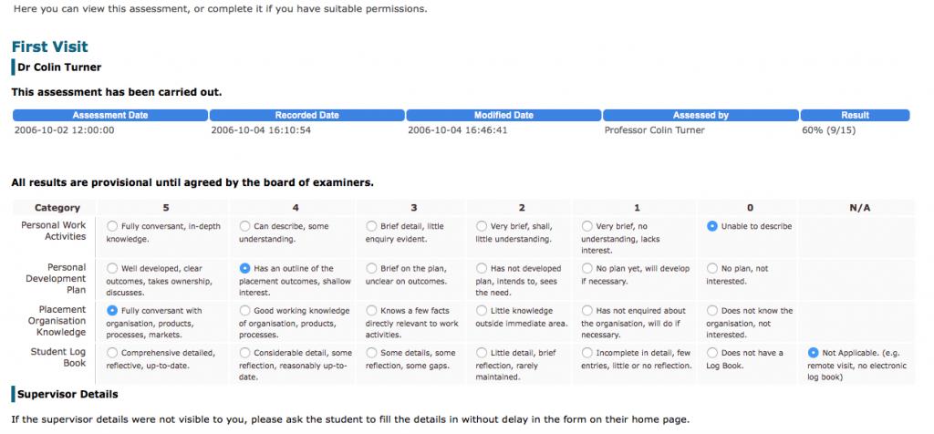 An assessment pro-forma